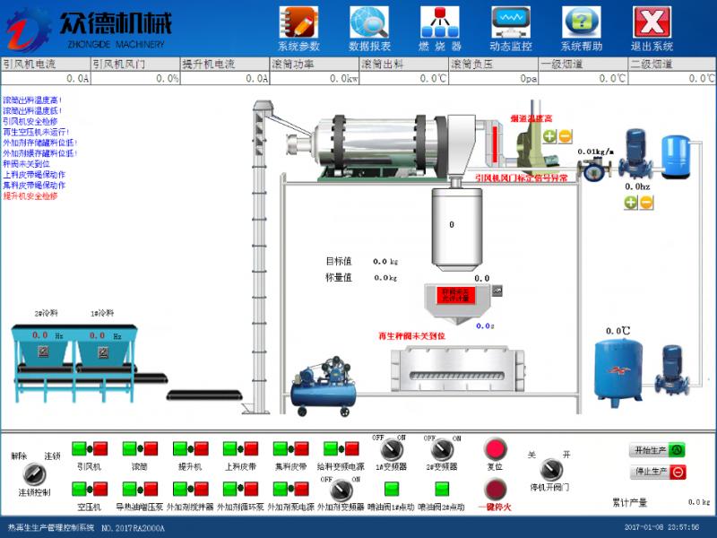 再生控制系统配置